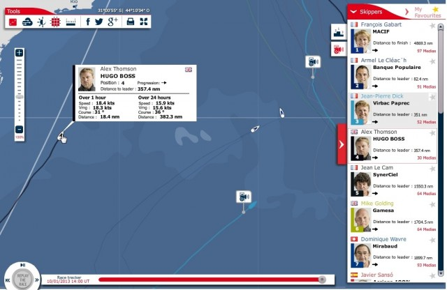 Vendee Globe 2012 - Tag 61 - Thompson auf Platz 3- Photo © Screenshot Vendée Globe Website