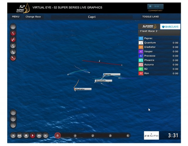 Livetracker Virtual Eye bei der TP52 Super Series - RCRW 2014