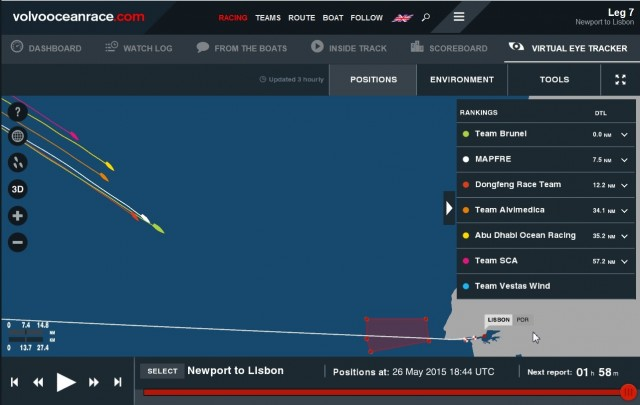 VOR 2015 - Leg 7 - Kurz vor Lisabon - Screenshot © VOR Website