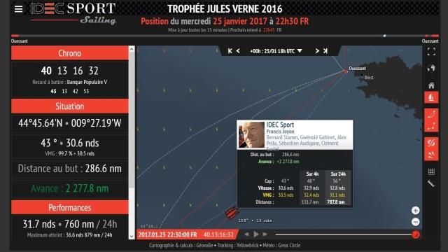 IDEC Sport auf Rekordkurs: Rund um die Welt in 41 Tage - Screenshot © IDEC Sport