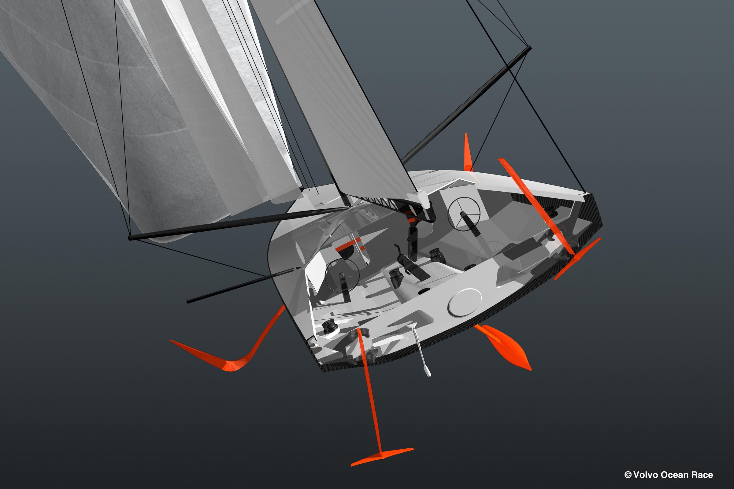 Volvo Ocean Race 2020 Sailing Anarchy De