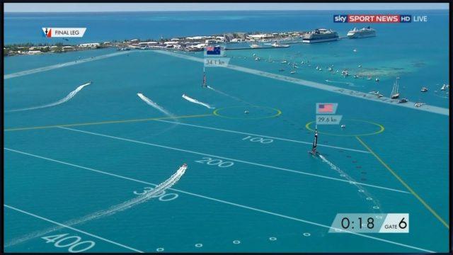 35th America´s Cup - OTUSA vs. ETNZ - Wettfahrt 8 - Siegesfahrt ETNZ - Screenshot © sky SPORT NEWS HD Live