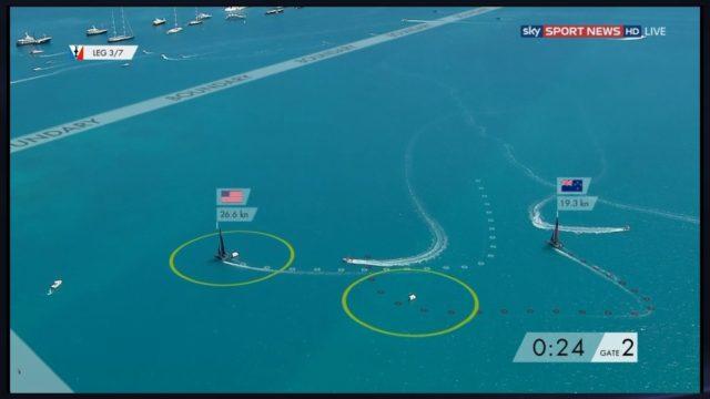 35th America´s Cup - OTUSA vs. ETNZ - Wettfahrt 8 - Cover von ETNZ gegen OTUSA auf Leg 3 - Screenshot © sky SPORT NEWS HD Live
